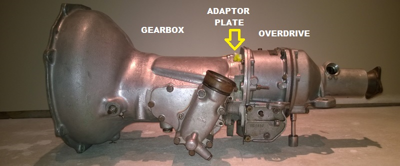 The BN1 Gearbox