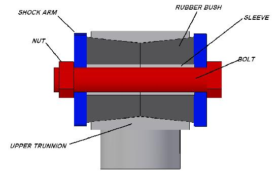 Polyurethane Suspension Bushings >> What About Polyurethane Suspension Bushings Pontiac G8 Forum